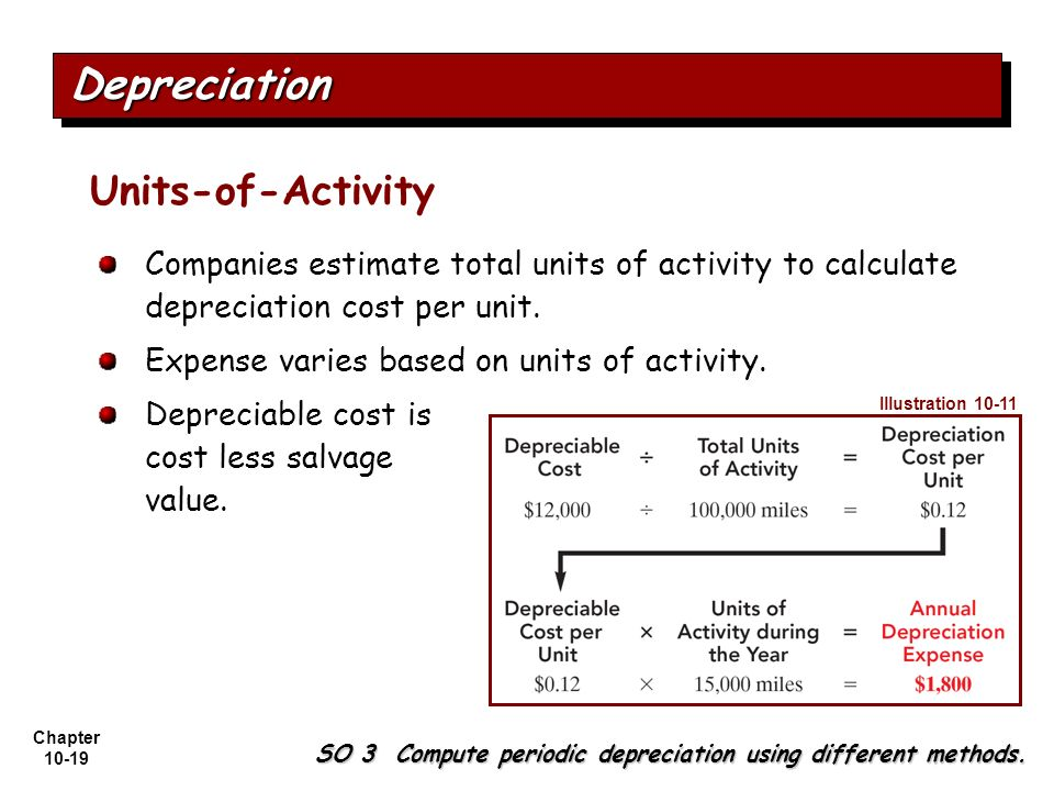Chapter 10-19 Companies estimate total units of activity to calculate depreciation cost per unit. Expense varies based on units of activity. Depreciab
