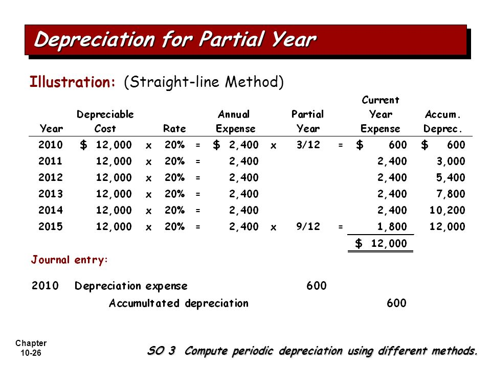 Chapter 10-26 Depreciation for Partial Year SO 3 Compute periodic depreciation using different methods. Illustration: (Straight-line Method)