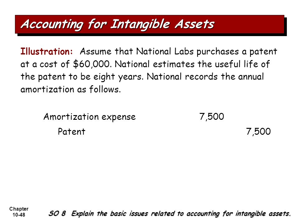 Chapter 10-48 Illustration: Assume that National Labs purchases a patent at a cost of $60,000. National estimates the useful life of the patent to be