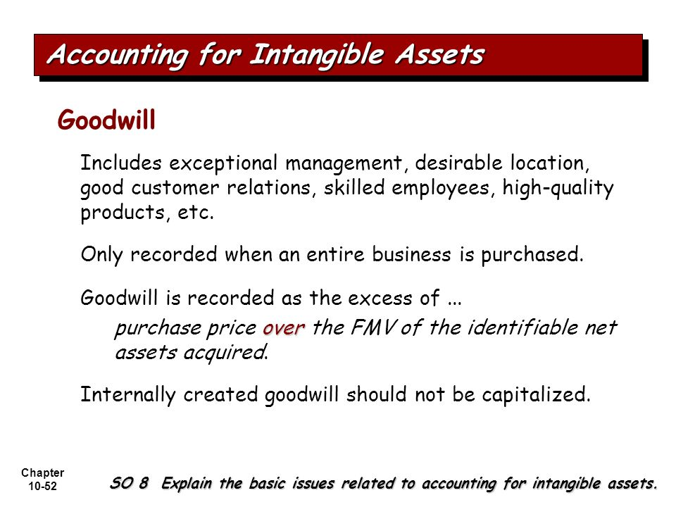 Chapter 10-52 Goodwill Includes exceptional management, desirable location, good customer relations, skilled employees, high-quality products, etc. On