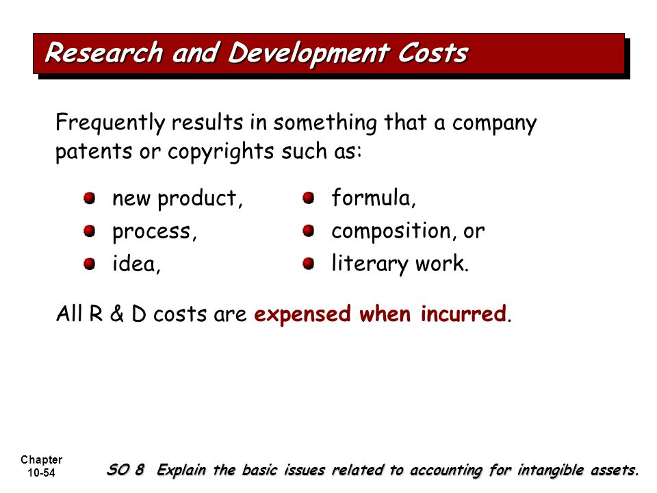 Chapter 10-54 Research and Development Costs Frequently results in something that a company patents or copyrights such as: new product, process, idea,