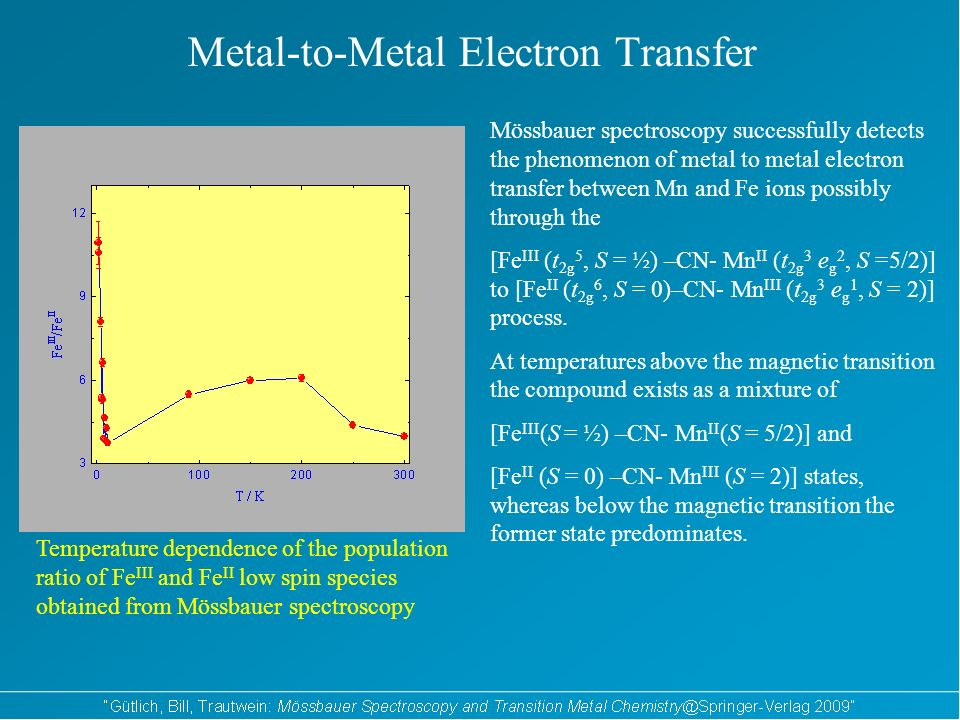 Metal-to-Metal Electron Transfer Mössbauer spectroscopy successfully detects the phenomenon of metal to metal electron transfer between Mn and Fe ions