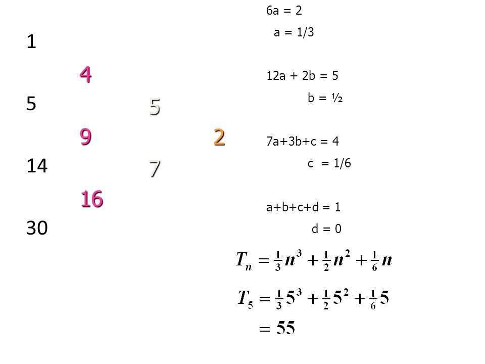 1 5 14 30 4916 57 2 6a = 2 a = 1/3 12a + 2b = 5 b = ½ 7a+3b+c = 4 c = 1/6 a+b+c+d = 1 d = 0