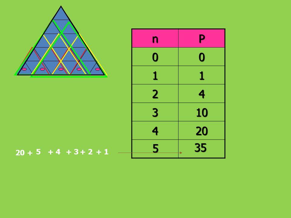 n=4 20 + nP 00 11 24 310 420 5 5+ 4+ 3+ 2+ 1 35