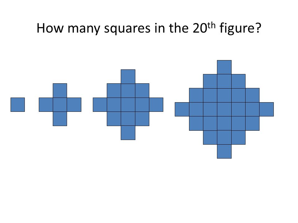 How many squares in the 20 th figure?