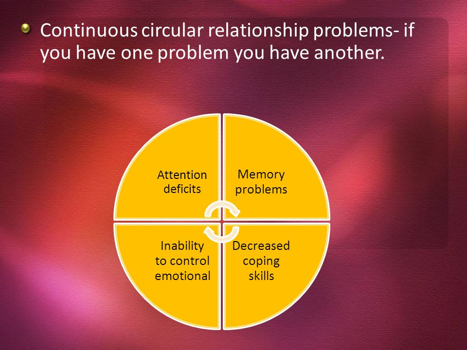 Continuous circular relationship problems- if you have one problem you have another. Attention deficits Memory problems Decreased coping skills Inabil