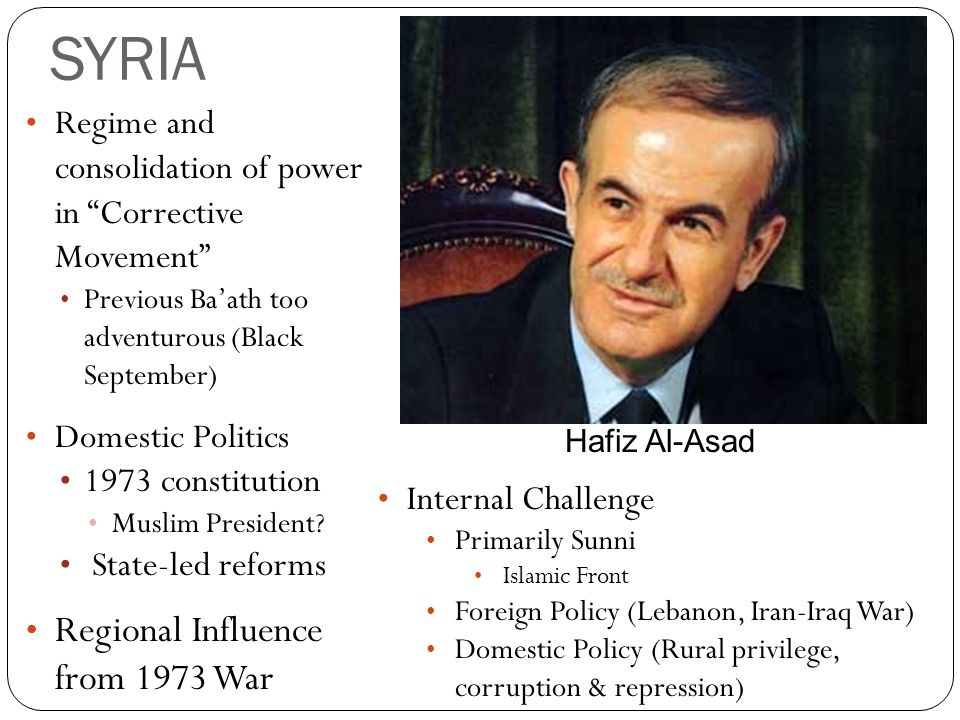 SYRIA Regime and consolidation of power in Corrective Movement Previous Baath too adventurous (Black September) Domestic Politics 1973 constitution Muslim President.