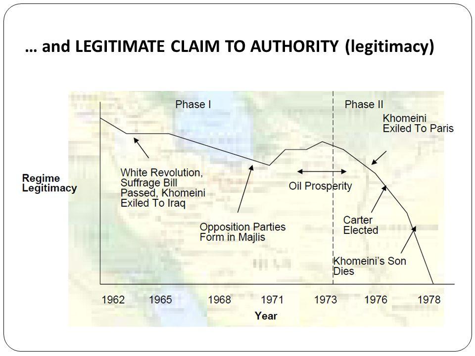 … and LEGITIMATE CLAIM TO AUTHORITY (legitimacy)