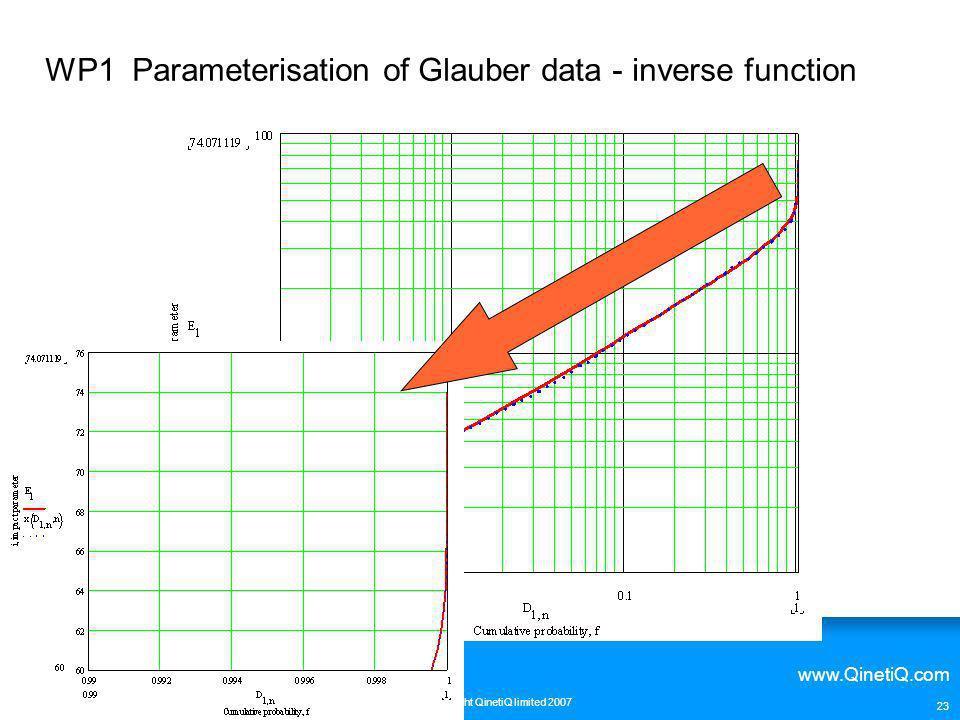 www.QinetiQ.com © Copyright QinetiQ limited 2007 23 WP1 Parameterisation of Glauber data - inverse function