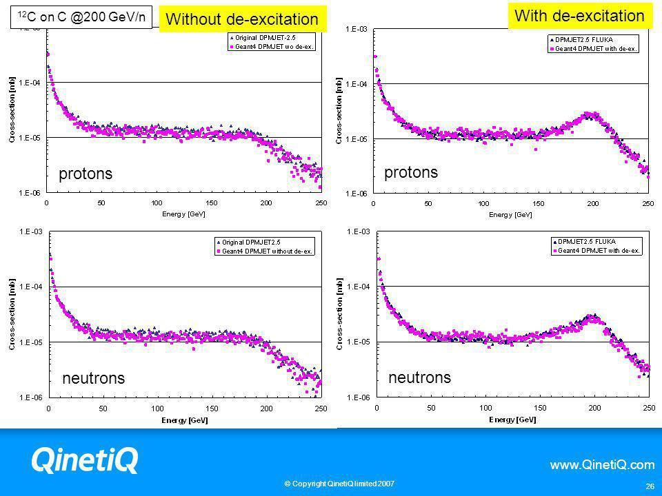www.QinetiQ.com © Copyright QinetiQ limited 2007 26 12 C on C @200 GeV/n protons neutrons Without de-excitation With de-excitation