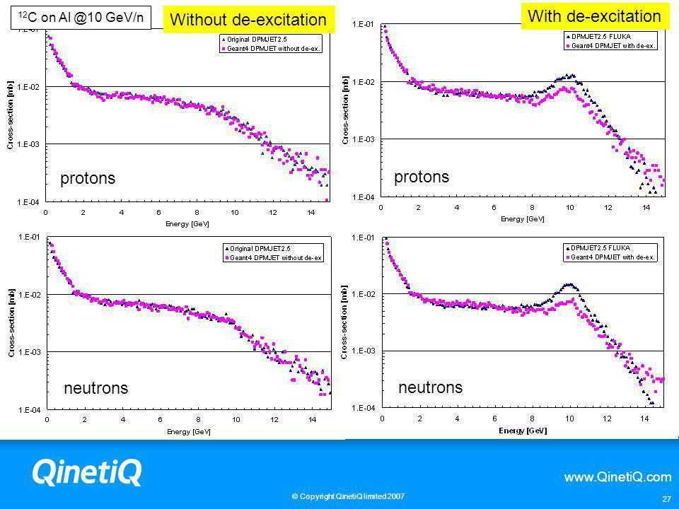 www.QinetiQ.com © Copyright QinetiQ limited 2007 27 12 C on Al @10 GeV/n protons neutrons Without de-excitation With de-excitation