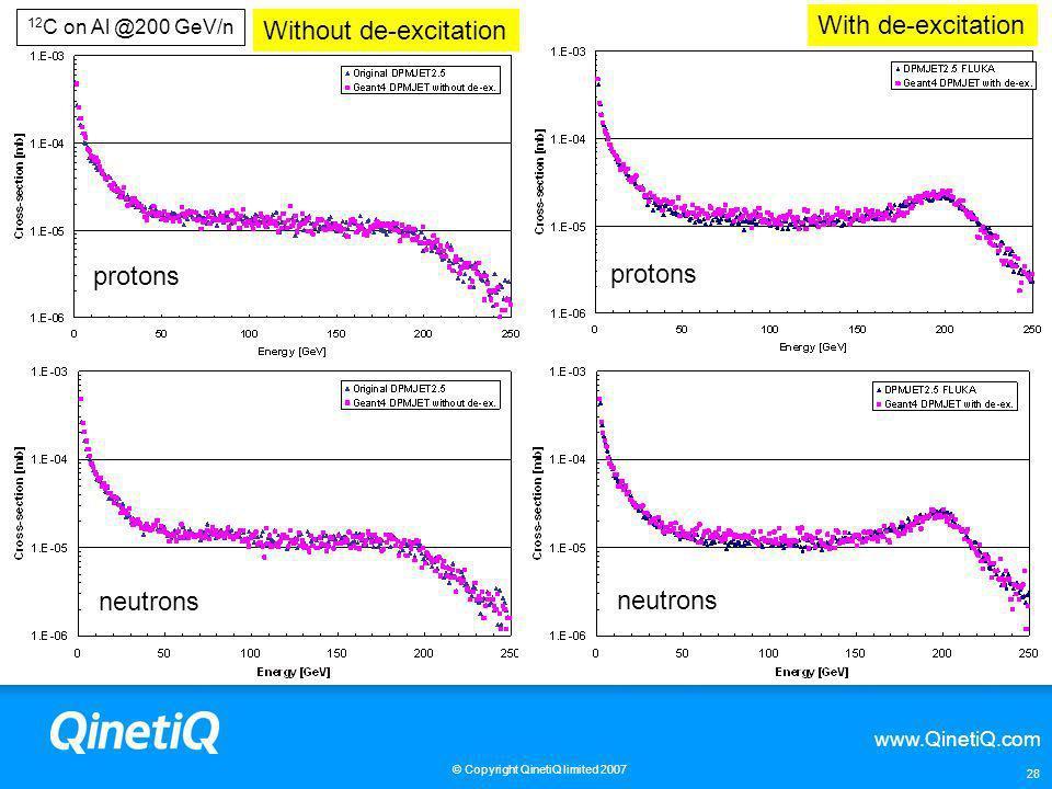 www.QinetiQ.com © Copyright QinetiQ limited 2007 28 12 C on Al @200 GeV/n protons neutrons Without de-excitation With de-excitation