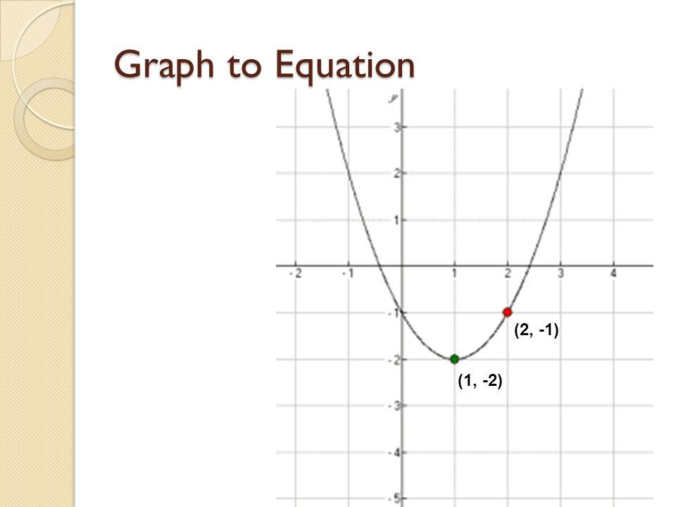 Graph to Equation (1, -2) (2, -1)