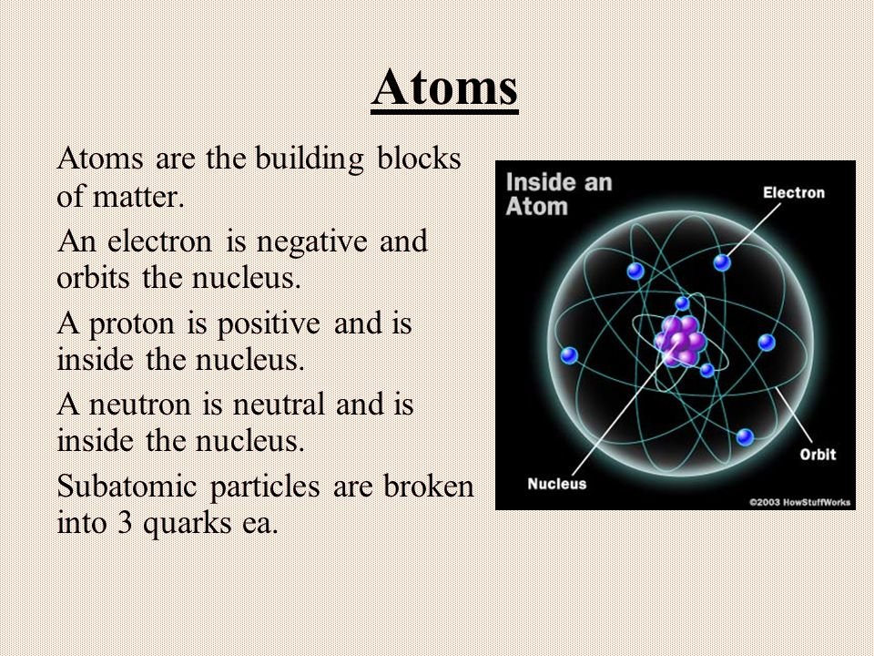 Atoms Atoms are the building blocks of matter.An electron is negative and orbits the nucleus.
