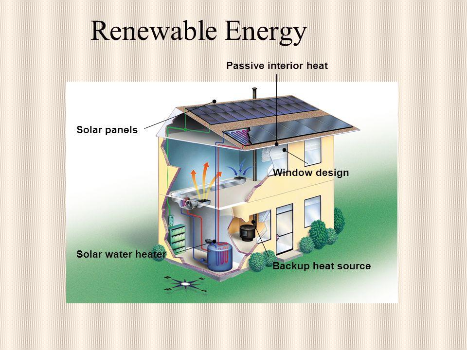 Renewable Energy Passive interior heat Window design Backup heat source Solar water heater Solar panels