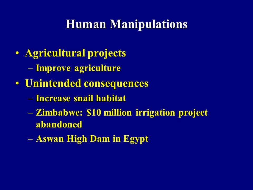 Human Manipulations Agricultural projectsAgricultural projects –Improve agriculture Unintended consequencesUnintended consequences –Increase snail hab
