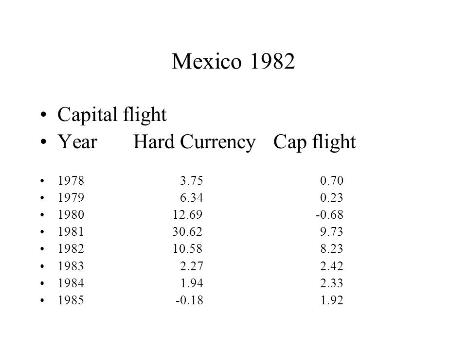 Mexico 1982 Capital flight YearHard CurrencyCap flight 19783.750.70 19796.340.23 1980 12.69 -0.68 1981 30.629.73 1982 10.588.23 19832.272.42 19841.942.33 1985 -0.181.92