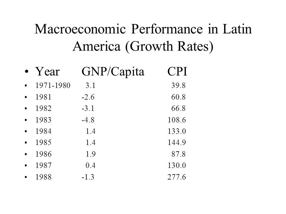 Macroeconomic Performance in Latin America (Growth Rates) YearGNP/CapitaCPI 1971-1980 3.1 39.8 1981-2.6 60.8 1982-3.1 66.8 1983-4.8108.6 1984 1.4133.0 1985 1.4144.9 1986 1.9 87.8 1987 0.4130.0 1988-1.3277.6
