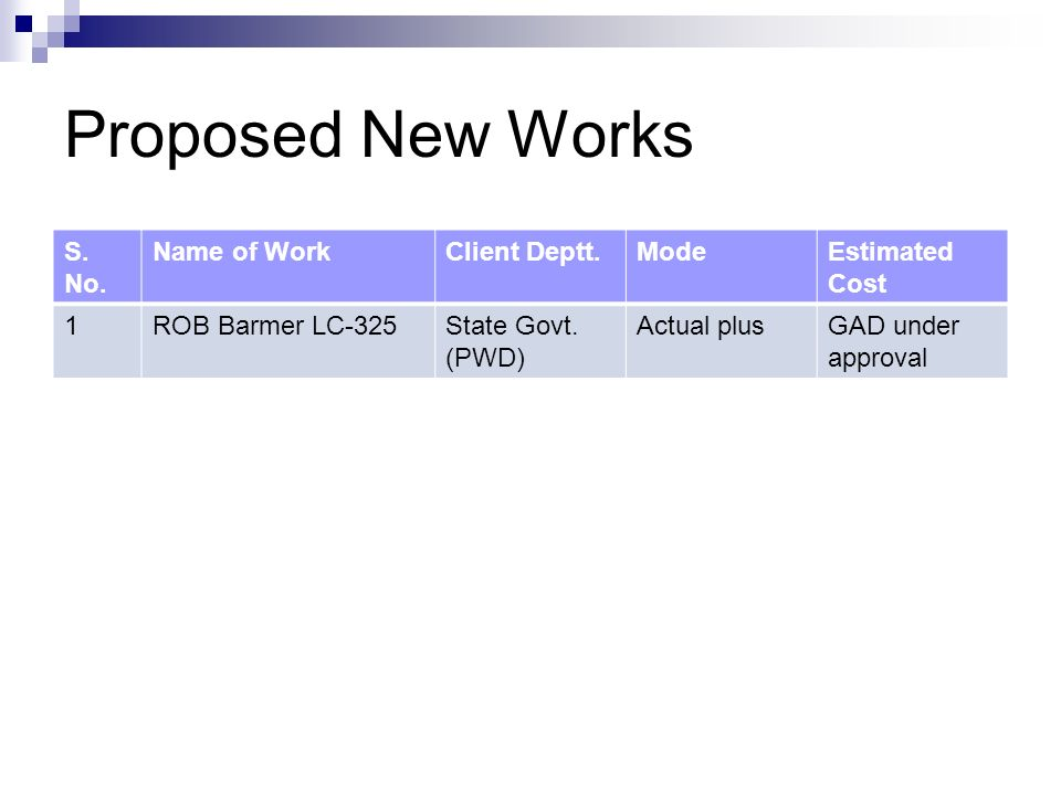 Proposed New Works S. No. Name of WorkClient Deptt.ModeEstimated Cost 1ROB Barmer LC-325State Govt. (PWD) Actual plusGAD under approval