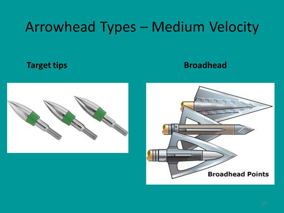 25 Arrowhead Types – Medium Velocity Target tipsBroadhead