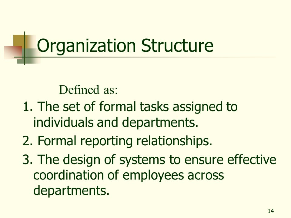 14 Organization Structure 1. The set of formal tasks assigned to individuals and departments. 2. Formal reporting relationships. 3. The design of syst