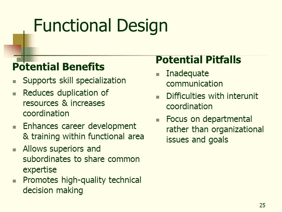 25 Functional Design Potential Benefits Supports skill specialization Reduces duplication of resources & increases coordination Enhances career develo