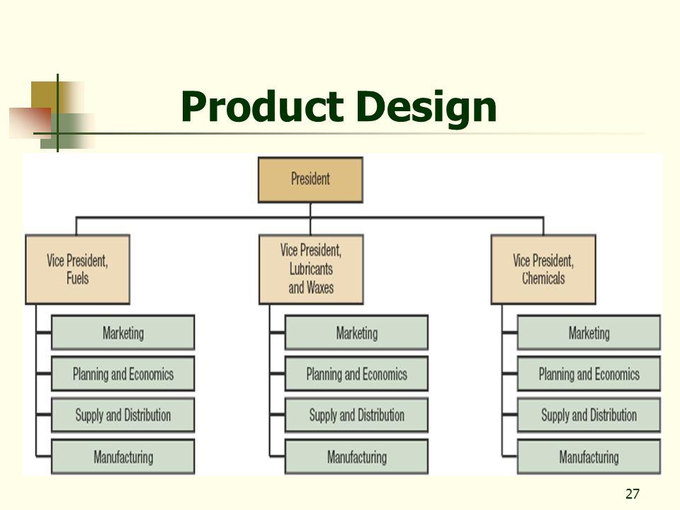 27 Product Design