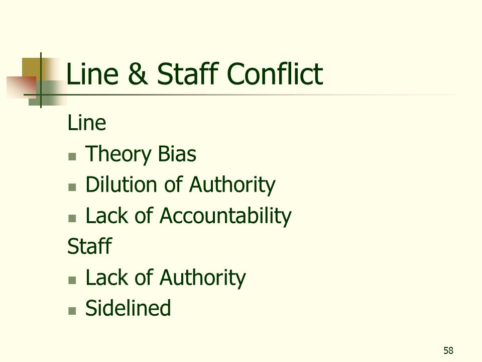 58 Line & Staff Conflict Line Theory Bias Dilution of Authority Lack of Accountability Staff Lack of Authority Sidelined