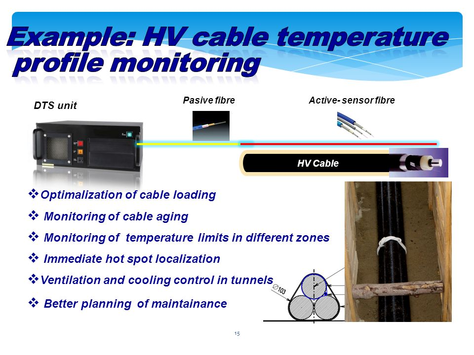 15 DTS unit Pasive fibreActive- sensor fibre HV Cable Optimalization of cable loading Monitoring of cable aging Monitoring of temperature limits in different zones Immediate hot spot localization Ventilation and cooling control in tunnels Better planning of maintainance