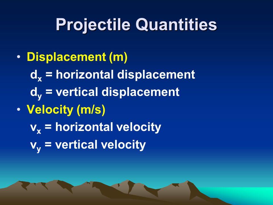 Projectile Quantities Displacement (m) d x = horizontal displacement d y = vertical displacement Velocity (m/s) v x = horizontal velocity v y = vertic
