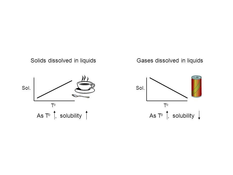 ToTo Sol. ToTo Solids dissolved in liquids Gases dissolved in liquids As T o, solubility