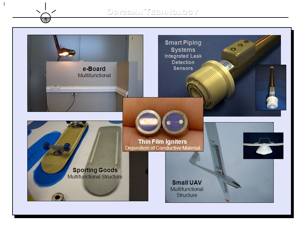 14 ABL SMART PIPING SYSTEM Task III: Design and Modeling HQ0006-05-C-7254 Proprietary or Confidential Data Disseminate IAW DODD 5230.24, DODD 5230.25.