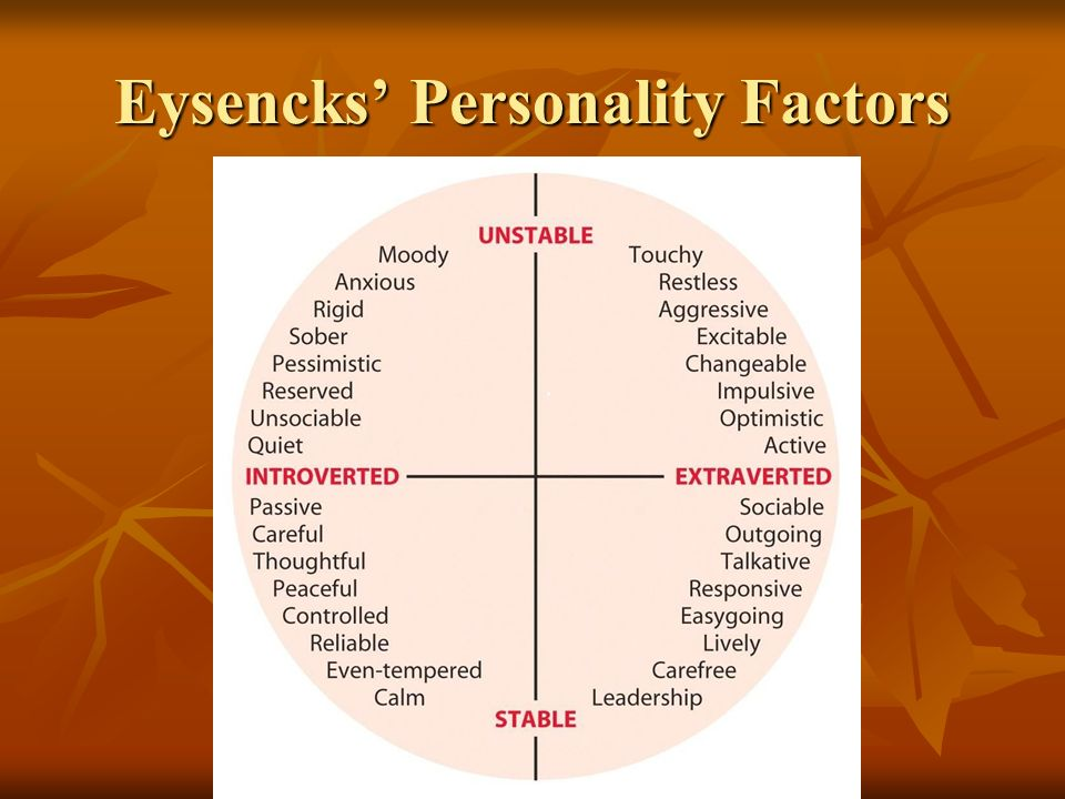 Eysencks Personality Factors