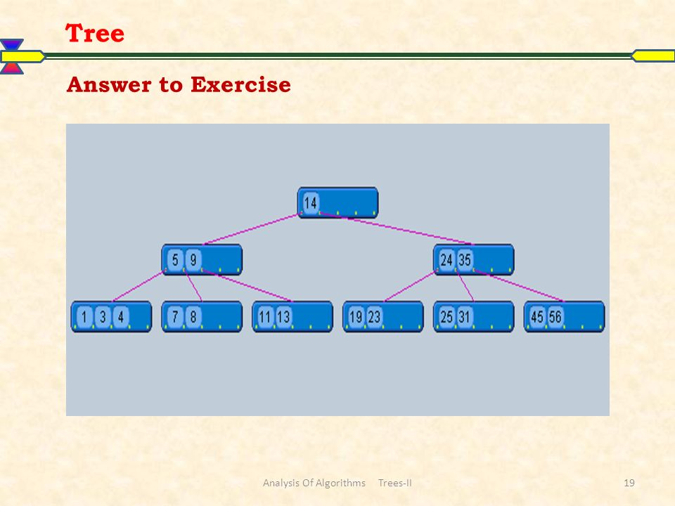 Answer to Exercise Tree Analysis Of Algorithms Trees-II19
