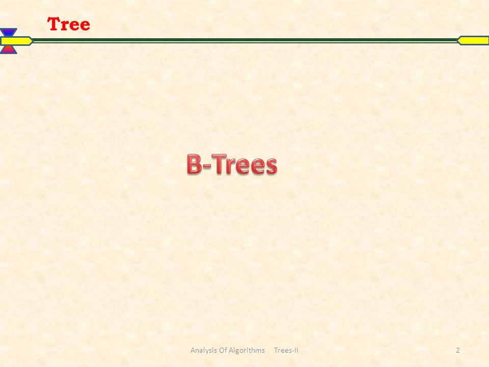 Analysis Of Algorithms Trees-II43 Tree …..Binomial Heaps …..