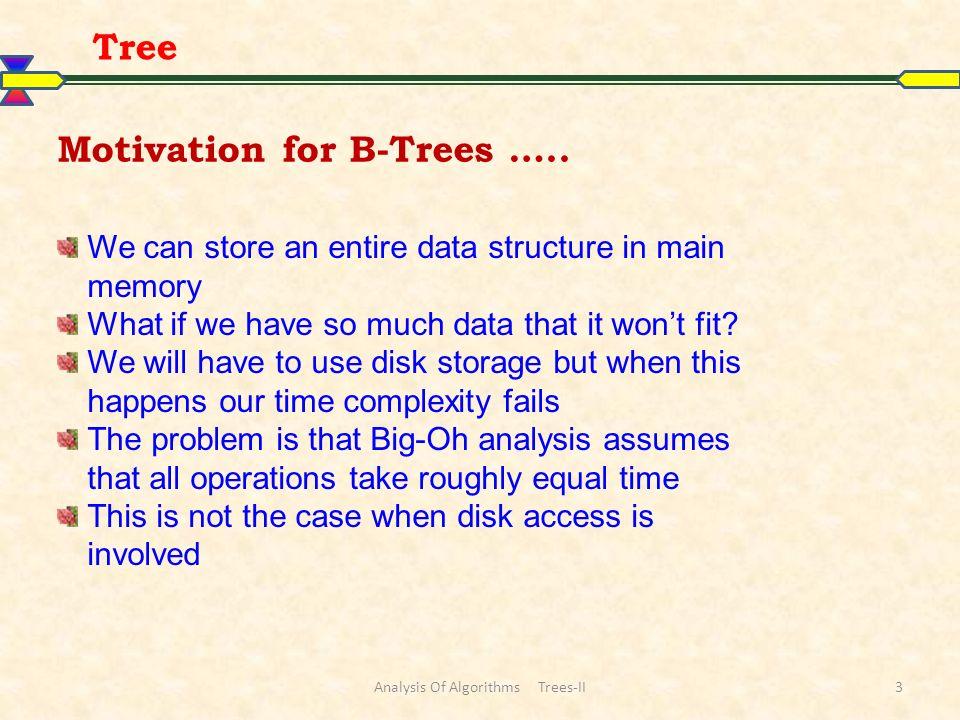 Analysis Of Algorithms Trees-II34 Tree Binomial Trees …..