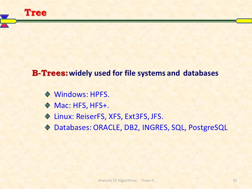 Tree B-Trees: B-Trees: widely used for file systems and databases Windows: HPFS.