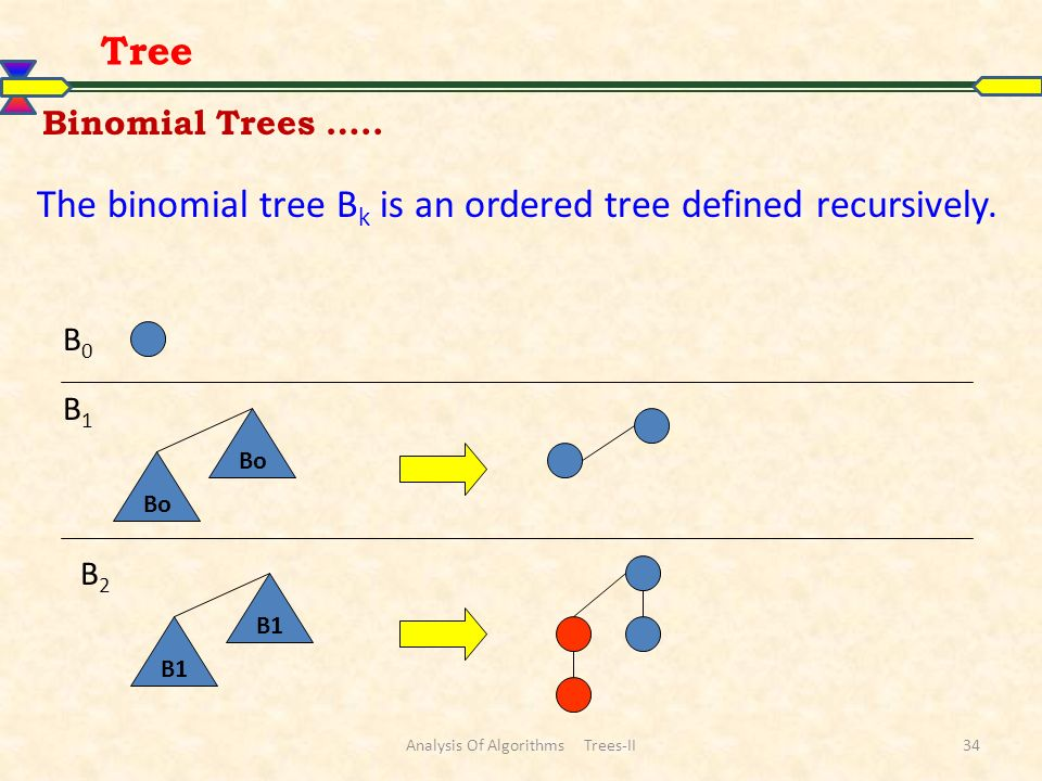 Analysis Of Algorithms Trees-II34 Tree Binomial Trees …..