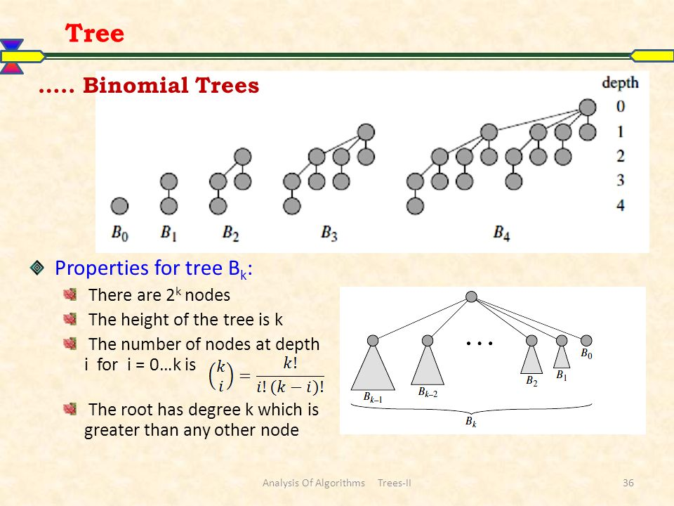 Tree Analysis Of Algorithms Trees-II36 ….. Binomial Trees Properties for tree B k : There are 2 k nodes The height of the tree is k The number of node