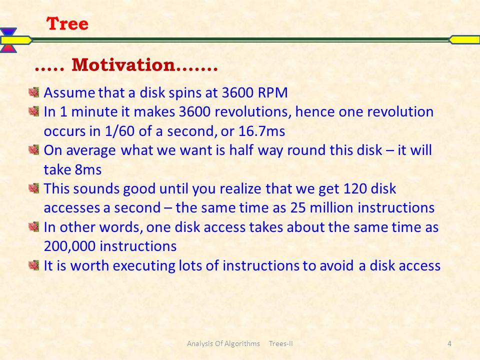 Type #4: Too few keys in node and its siblings 1229 79152269563143 Tree Analysis Of Algorithms Trees-II25
