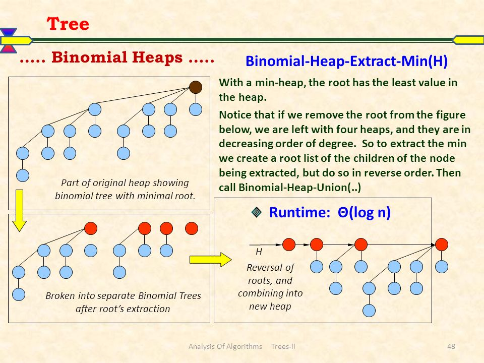 Analysis Of Algorithms Trees-II48 Tree ….. Binomial Heaps ….. Binomial-Heap-Extract-Min(H) With a min-heap, the root has the least value in the heap.