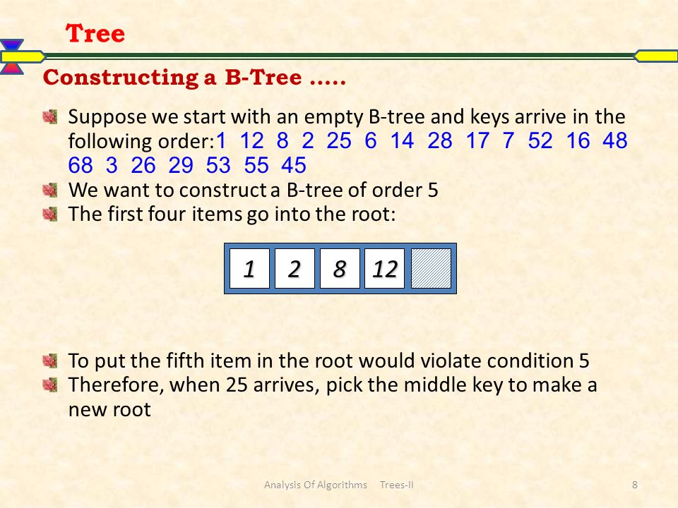 Analysis Of Algorithms Trees-II39 Tree 9 78 6 4 32 1 B 3 3 bits 000 111 110 101 100 011 001 010 4 B 0 0 bits 4 2 0 1 B 1 1 bits 4 32 1 00 01 10 11 B 2 2 bits How many binary bits are needed to count the nodes in any given Binomial Tree.
