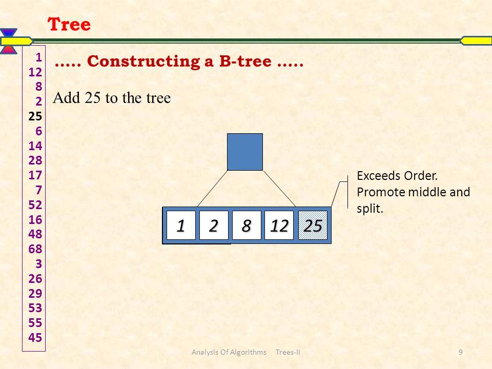 ….. Constructing a B-tree …..