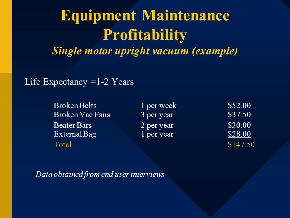 Equipment Maintenance Profitability Single motor upright vacuum (example) With 50% better use and care Life Expectance = 2-4 Years Broken Belts2 per month $24.00 Broken Vac Fans1.5 per year $18.25 Beater Bars2 per year $30.00 External Bag1 per year $28.00 Total$100.25 Life Expectancy increases 1 year Machine maintenance cost go down 32%