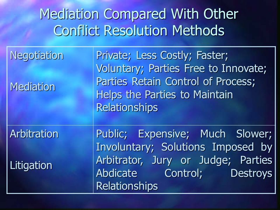 Mediation Compared With Other Conflict Resolution Methods NegotiationMediation Private; Less Costly; Faster; Voluntary; Parties Free to Innovate; Parties Retain Control of Process; Helps the Parties to Maintain Relationships ArbitrationLitigation Public; Expensive; Much Slower; Involuntary; Solutions Imposed by Arbitrator, Jury or Judge; Parties Abdicate Control; Destroys Relationships