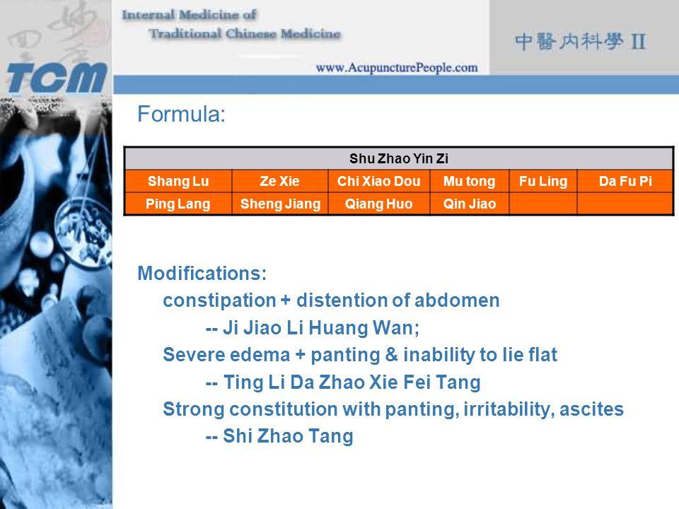 Formula: Modifications: constipation + distention of abdomen -- Ji Jiao Li Huang Wan; Severe edema + panting & inability to lie flat -- Ting Li Da Zha