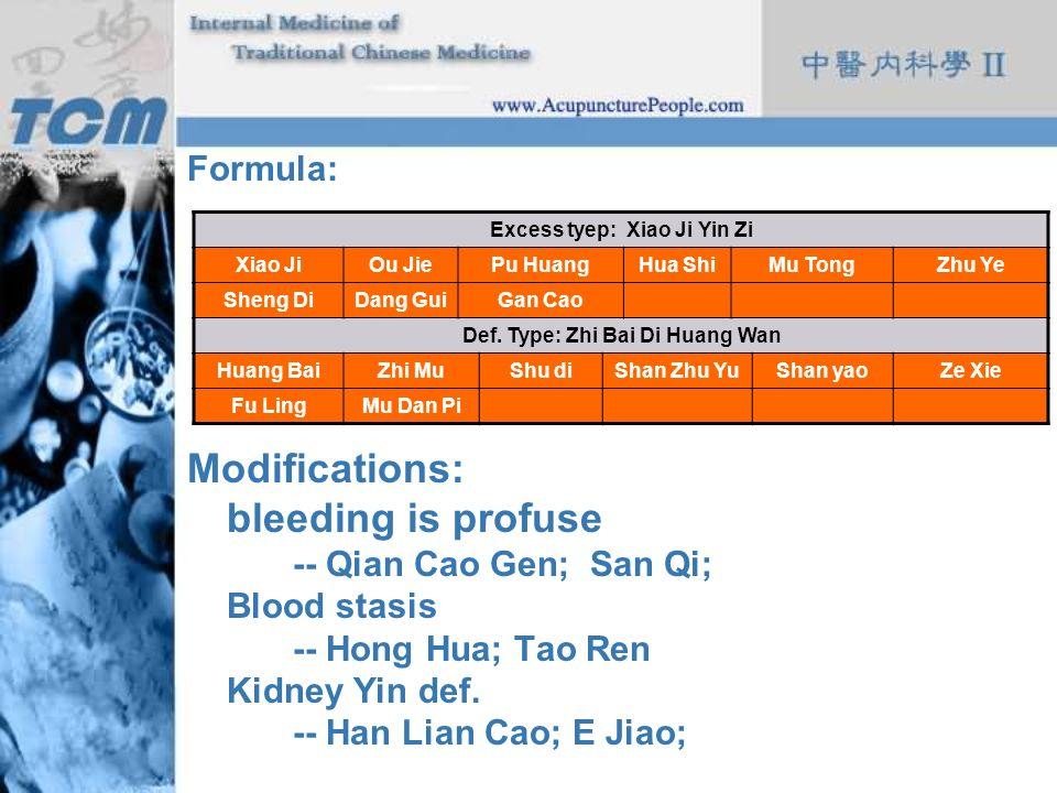 Formula: Modifications: bleeding is profuse -- Qian Cao Gen; San Qi; Blood stasis -- Hong Hua; Tao Ren Kidney Yin def. -- Han Lian Cao; E Jiao; Excess