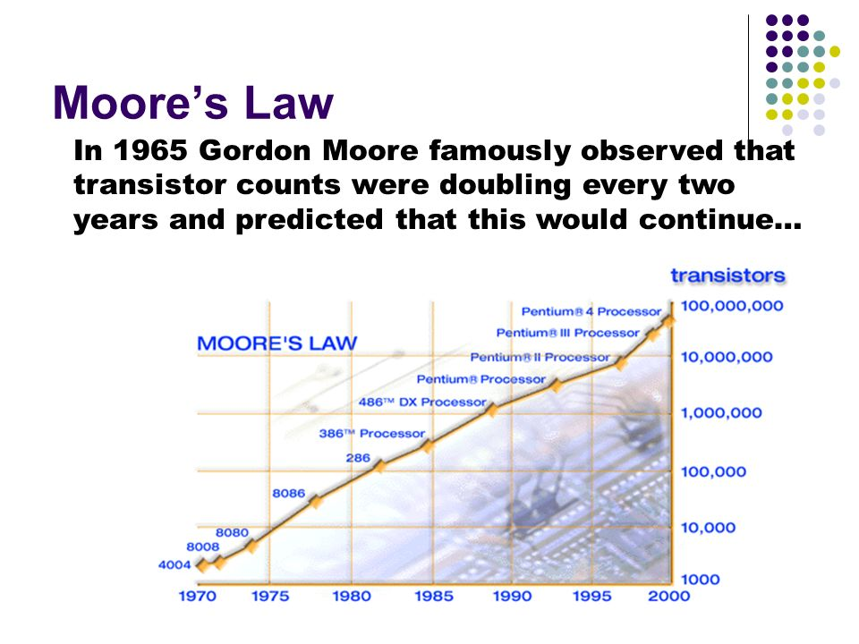 Moores Law In 1965 Gordon Moore famously observed that transistor counts were doubling every two years and predicted that this would continue…