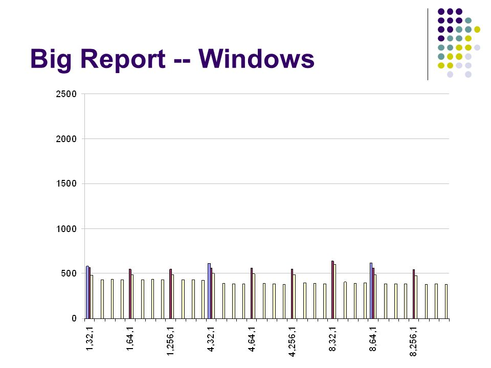 Big Report -- Windows