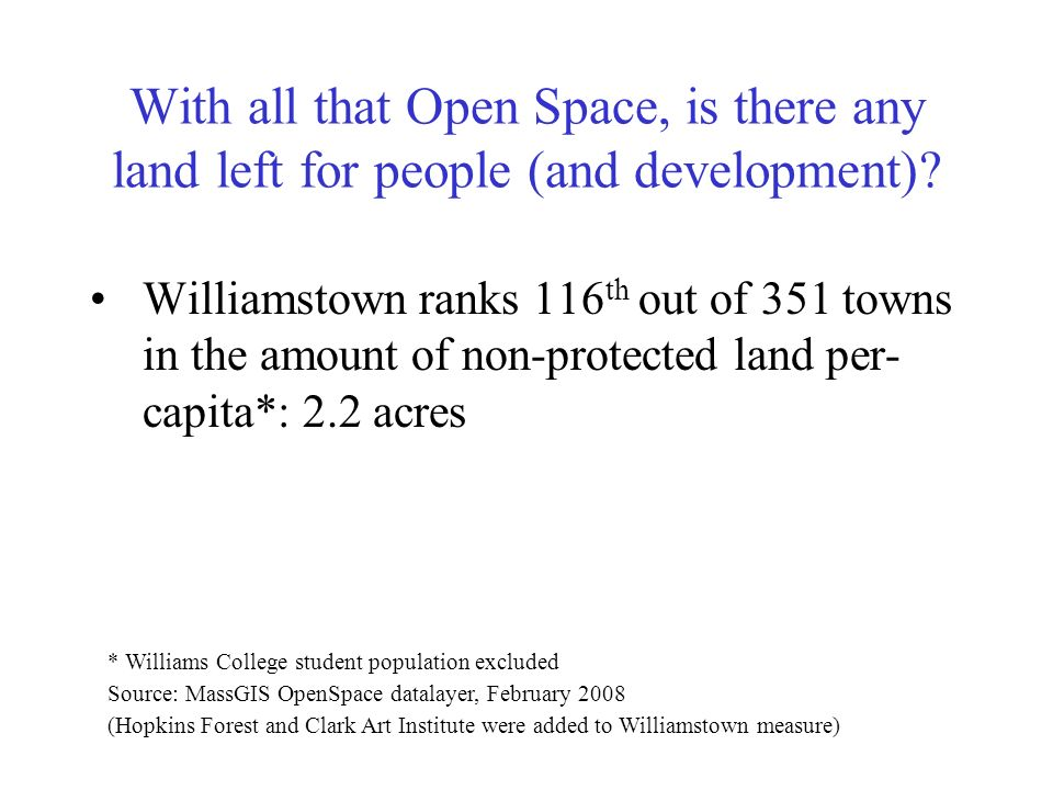 With all that Open Space, is there any land left for people (and development).